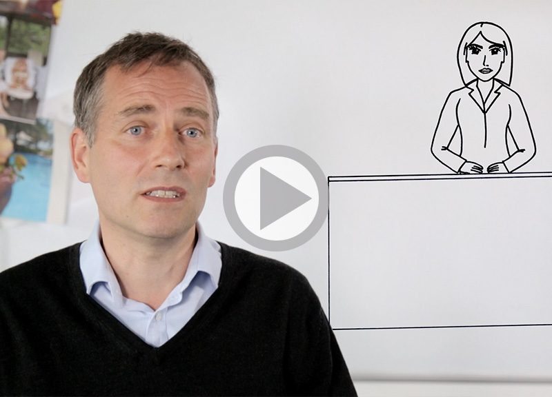 Investing Demystified – Video Series