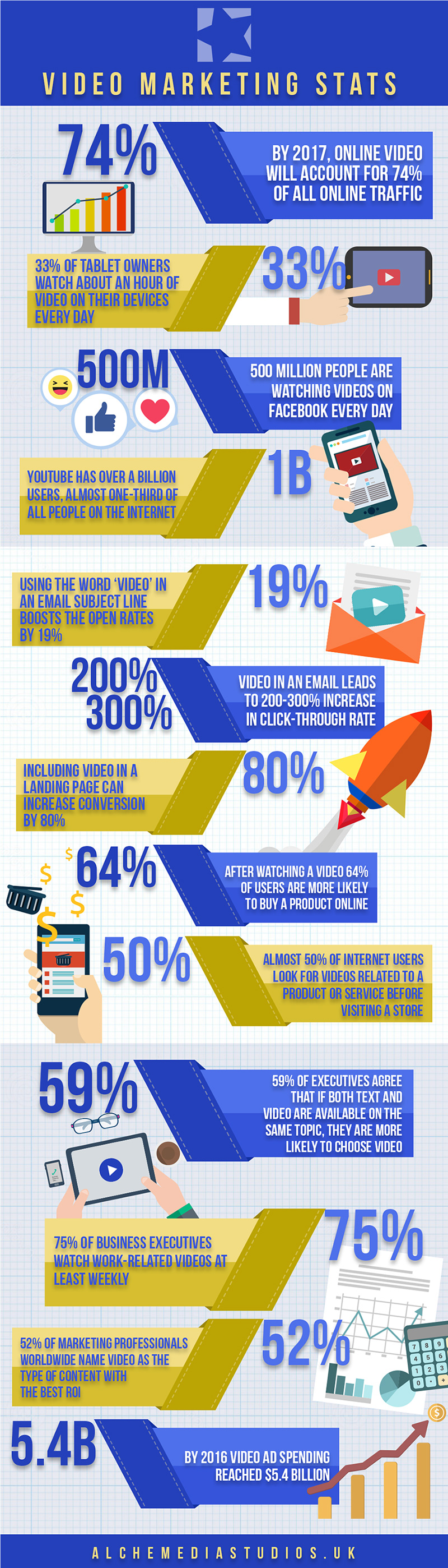 alchemedia-studios-video-marketing-infographic-2017